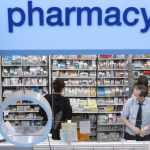 What is a Pharmacy?